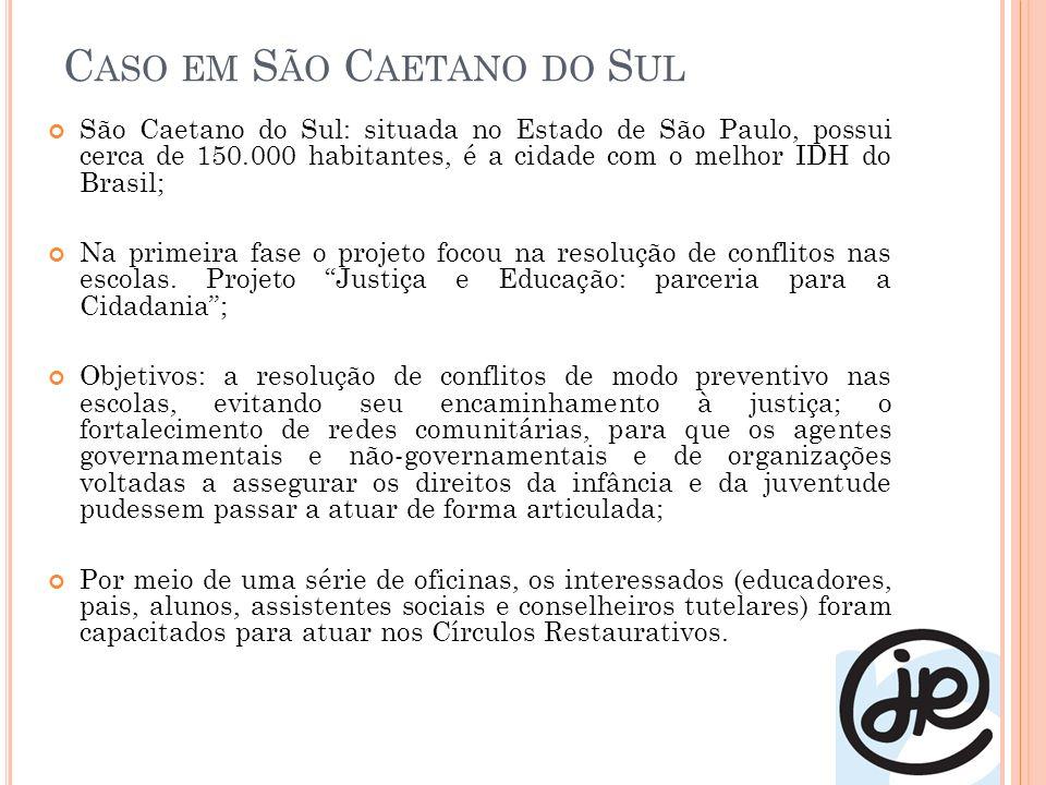 C ASO EM S ÃO C AETANO DO S UL São Caetano do Sul: situada no Estado de São Paulo, possui cerca de 150.000 habitantes, é a cidade com o melhor IDH do Brasil; Na primeira fase o projeto focou na resolução de conflitos nas escolas.