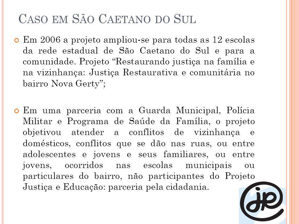 C ASO EM S ÃO C AETANO DO S UL Em 2006 a projeto ampliou-se para todas as 12 escolas da rede estadual de São Caetano do Sul e para a comunidade. Proje