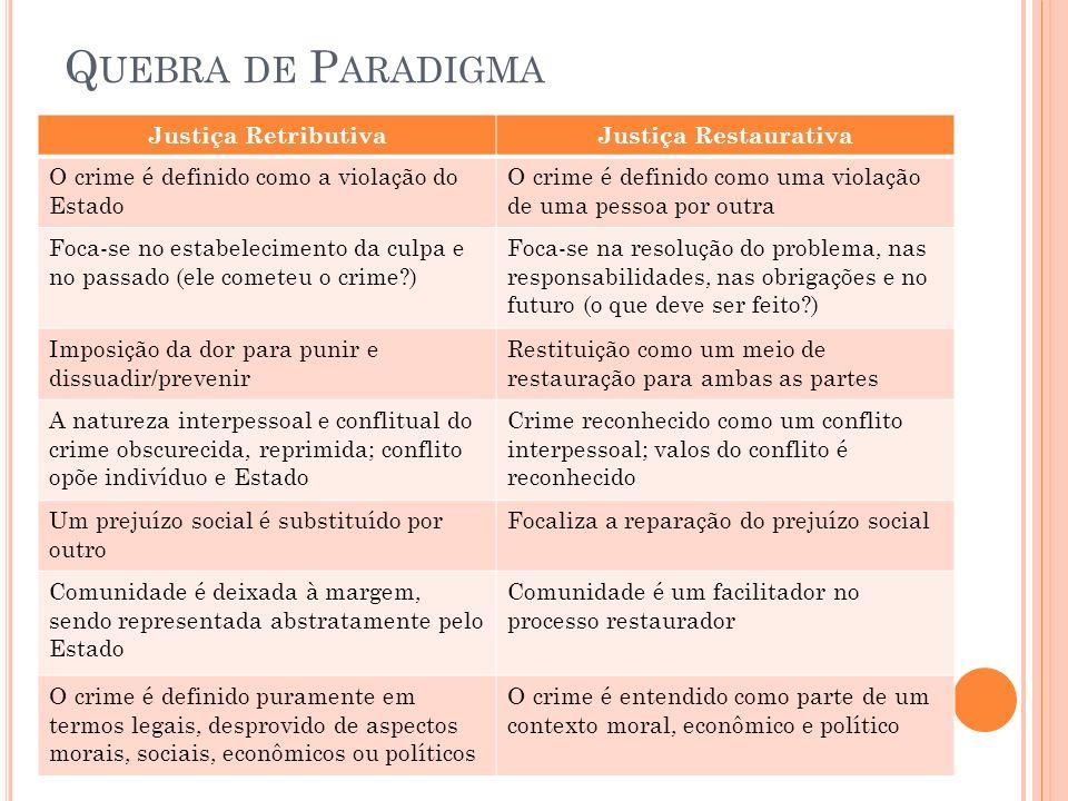 T RIBUNAL DE J USTIÇA DE S ANTA C ATARINA Teve início 16/11/2011, com atendimentos a partir de 2/4/2012.