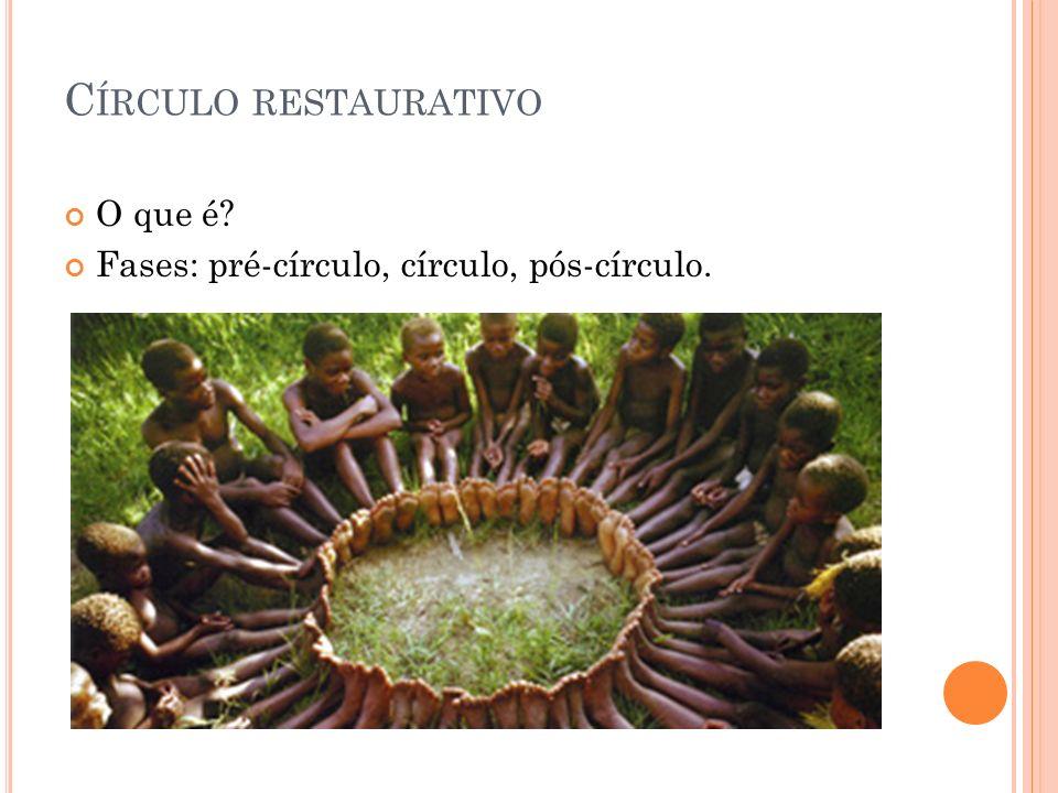 C ÍRCULO RESTAURATIVO O que é? Fases: pré-círculo, círculo, pós-círculo.