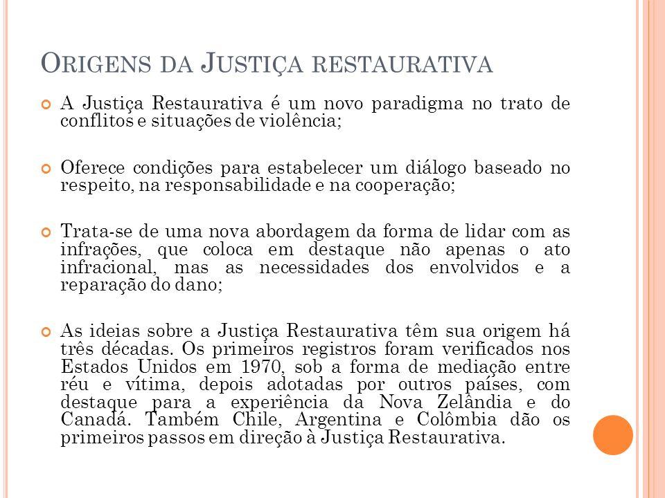 O RIGENS DA J USTIÇA RESTAURATIVA A Justiça Restaurativa é um novo paradigma no trato de conflitos e situações de violência; Oferece condições para estabelecer um diálogo baseado no respeito, na responsabilidade e na cooperação; Trata-se de uma nova abordagem da forma de lidar com as infrações, que coloca em destaque não apenas o ato infracional, mas as necessidades dos envolvidos e a reparação do dano; As ideias sobre a Justiça Restaurativa têm sua origem há três décadas.