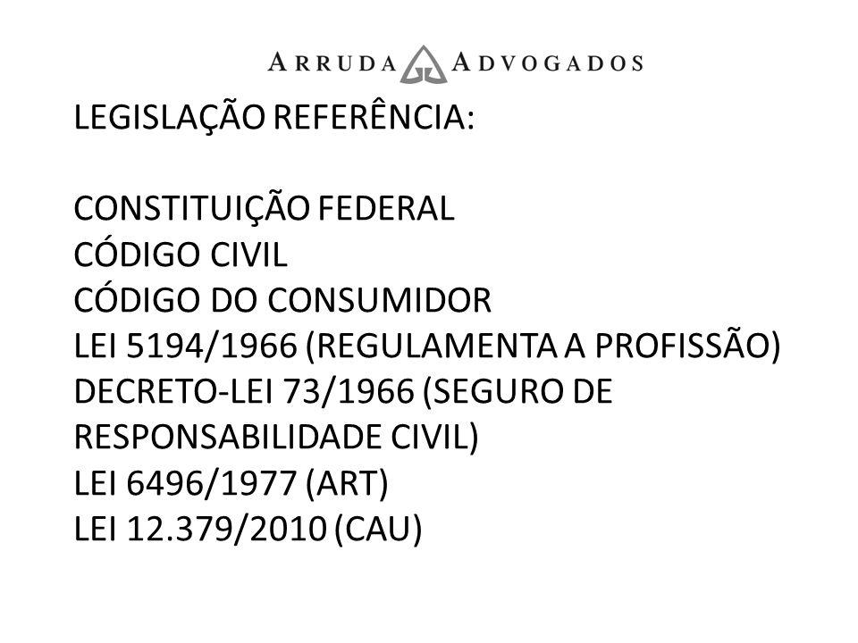 LEGISLAÇÃO REFERÊNCIA: CONSTITUIÇÃO FEDERAL CÓDIGO CIVIL CÓDIGO DO CONSUMIDOR LEI 5194/1966 (REGULAMENTA A PROFISSÃO) DECRETO-LEI 73/1966 (SEGURO DE R