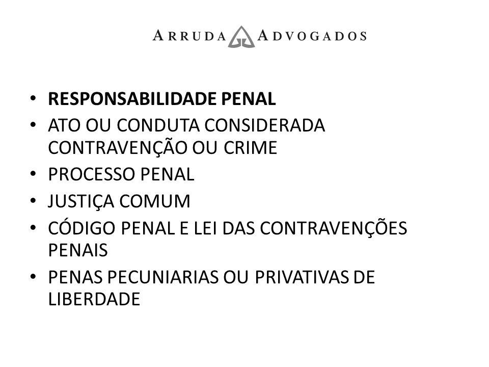 RESPONSABILIDADE TRABALHISTA DESCUMPRIMENTO DE OBRIGAÇÃO DE CUNHO TRABALHISTA OU DE SEGURANÇA/SAÚDE OCUPACIONAL PROCESSO TRABALHISTA OU ADMINISTRATIVO JUSTIÇA DO TRABALHO, MINISTÉRIO DO TRABALHO OU MINISTÉRIO PÚBLICO DO TRABALHO CONSOLIDAÇÃO DAS LEIS DO TRABALHO E NORMAS DE SEGURANÇA E MEDICINA DO TRABALHO INDENIZAÇÃO OU OBRIGAÇÃO DE FAZER