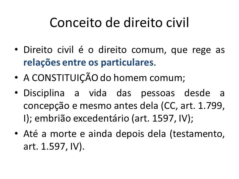 Conceito de direito civil Direito civil é o direito comum, que rege as relações entre os particulares. A CONSTITUIÇÃO do homem comum; Disciplina a vid
