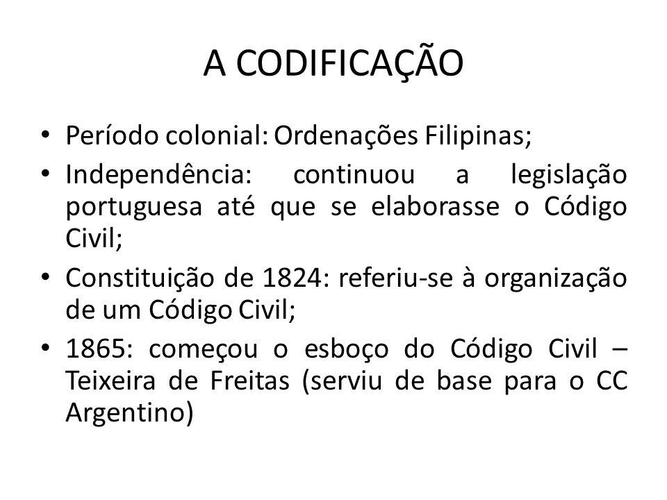 A CODIFICAÇÃO Período colonial: Ordenações Filipinas; Independência: continuou a legislação portuguesa até que se elaborasse o Código Civil; Constitui