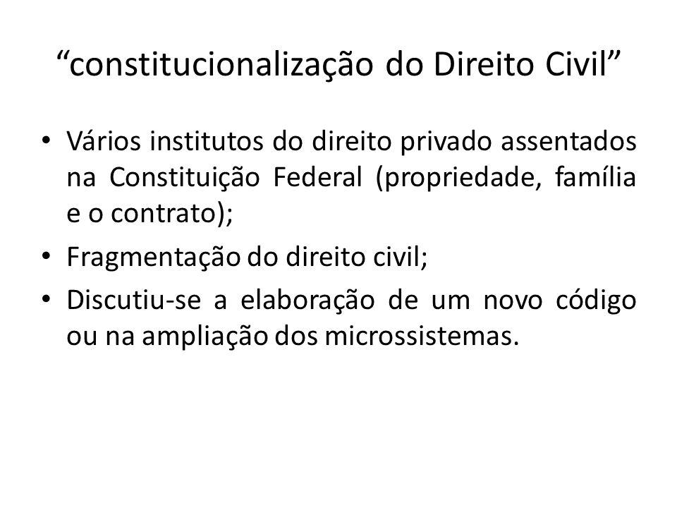 constitucionalização do Direito Civil Vários institutos do direito privado assentados na Constituição Federal (propriedade, família e o contrato); Fra
