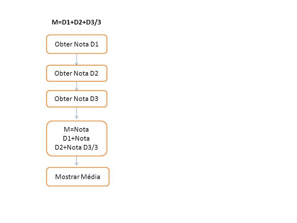 M=D1+D2+D3/3 Obter Nota D1 Obter Nota D2 Obter Nota D3 M=Nota D1+Nota D2+Nota D3/3 Mostrar Média