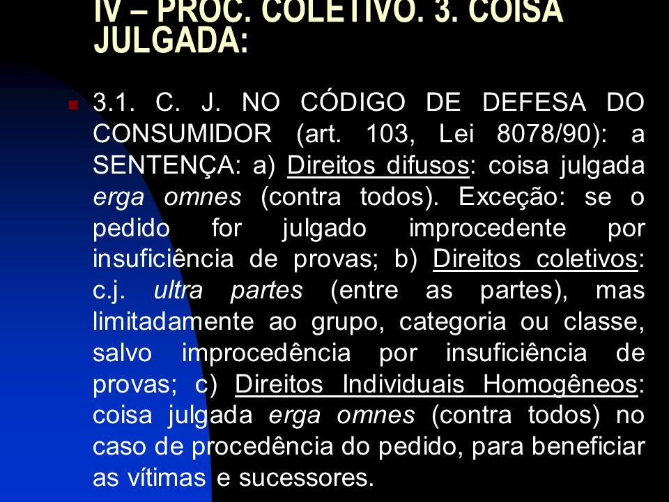 IV – PROC. COLETIVO. 3. COISA JULGADA: 3.1. C. J. NO CÓDIGO DE DEFESA DO CONSUMIDOR (art. 103, Lei 8078/90): a SENTENÇA: a) Direitos difusos: coisa ju