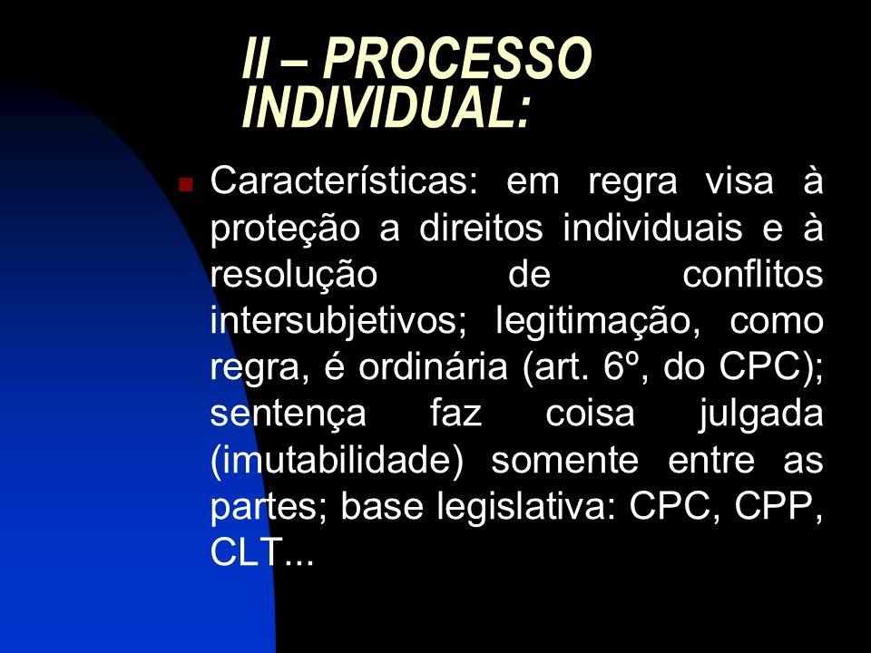 II – PROCESSO INDIVIDUAL: Características: em regra visa à proteção a direitos individuais e à resolução de conflitos intersubjetivos; legitimação, co