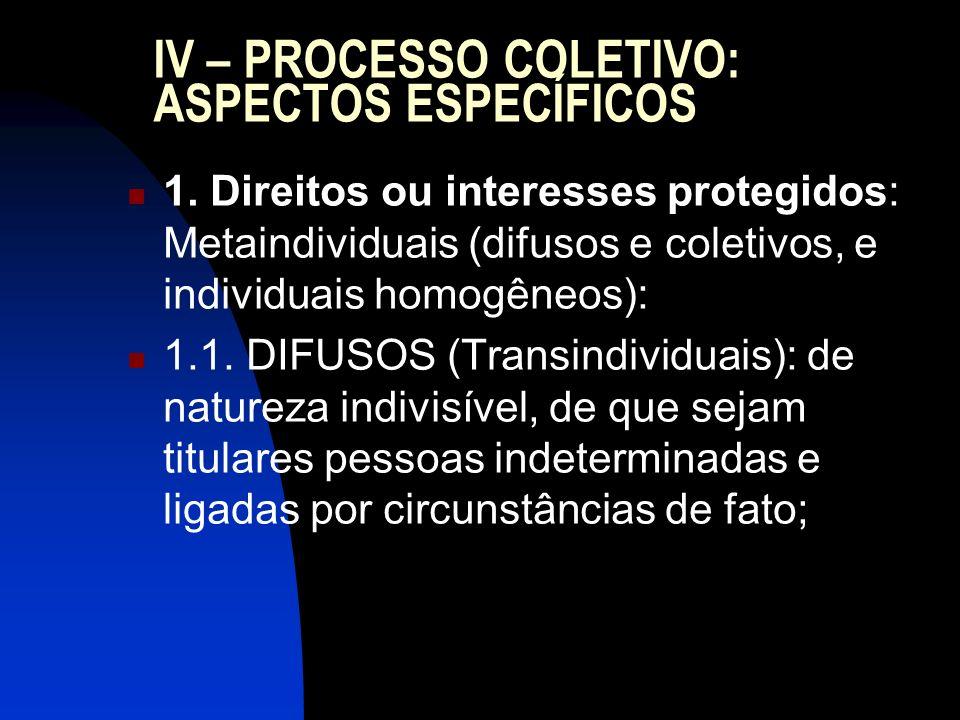 IV – PROCESSO COLETIVO: ASPECTOS ESPECÍFICOS 1. Direitos ou interesses protegidos: Metaindividuais (difusos e coletivos, e individuais homogêneos): 1.