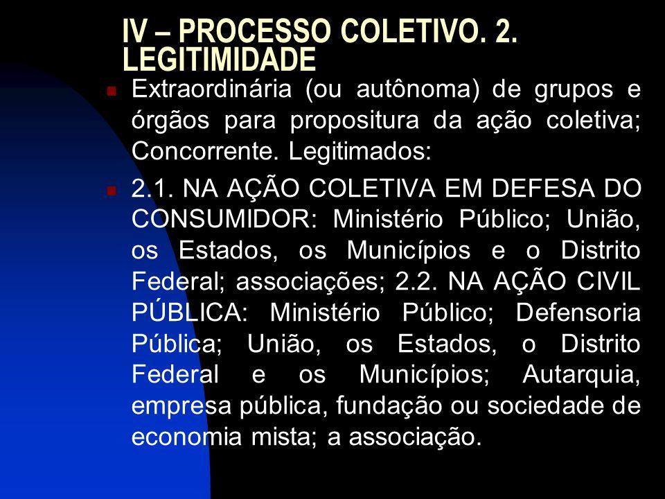 IV – PROCESSO COLETIVO. 2. LEGITIMIDADE Extraordinária (ou autônoma) de grupos e órgãos para propositura da ação coletiva; Concorrente. Legitimados: 2