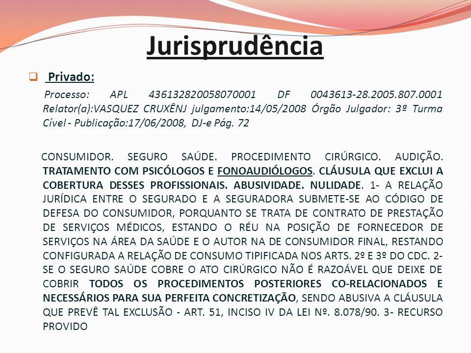 Jurisprudência Privado: Processo: APL 436132820058070001 DF 0043613-28.2005.807.0001 Relator(a):VASQUEZ CRUXÊNJ julgamento:14/05/2008 Órgão Julgador: 3ª Turma Cível - Publicação:17/06/2008, DJ-e Pág.
