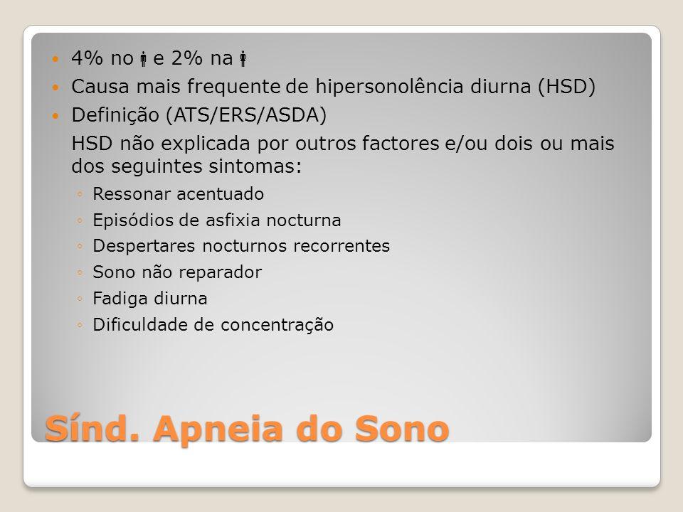 Sínd. Apneia do Sono 4% no e 2% na Causa mais frequente de hipersonolência diurna (HSD) Definição (ATS/ERS/ASDA) HSD não explicada por outros factores