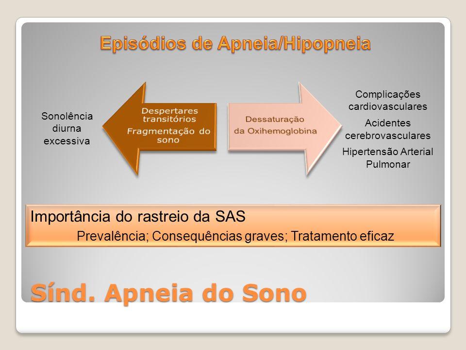 Sínd. Apneia do Sono Complicações cardiovasculares Acidentes cerebrovasculares Hipertensão Arterial Pulmonar Sonolência diurna excessiva Importância d