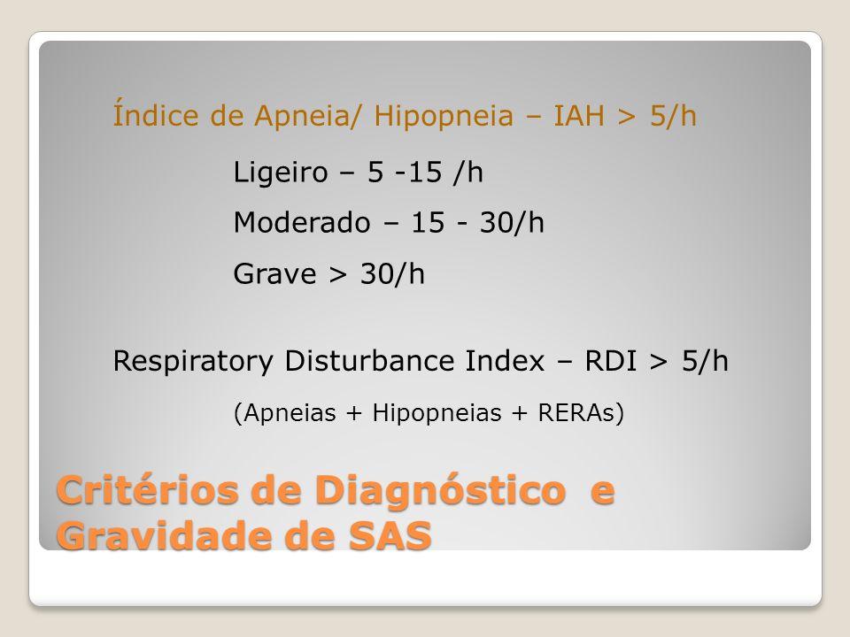 Critérios de Diagnóstico e Gravidade de SAS Índice de Apneia/ Hipopneia – IAH > 5/h Ligeiro – 5 -15 /h Moderado – 15 - 30/h Grave > 30/h Respiratory D