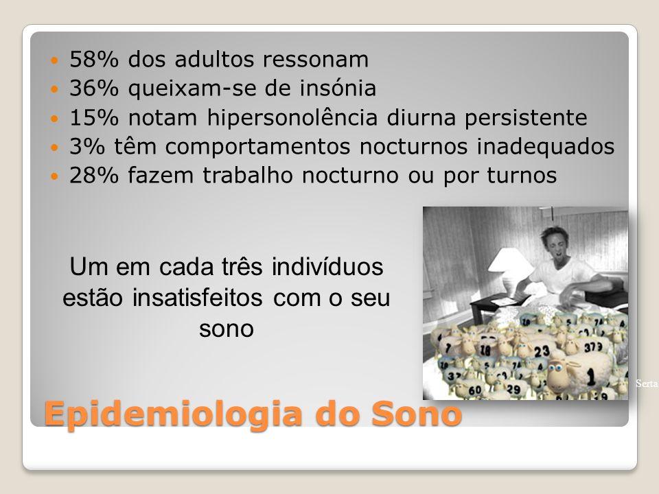 Actualmente, 107 doenças do sono distintas (82 reconhecidas no ICSD2, 25 propostas) Categorias: Distúrbios do sono intrínsecos Distúrbios do sono extrínsecos Distúrbios do sono associados a patologia médica ou psiquiátrica Distúrbios do ritmo circadiano Parassónias (Movimentos e comportamentos nocturnos) Patologia do Sono