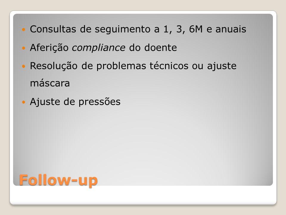 Follow-up Consultas de seguimento a 1, 3, 6M e anuais Aferição compliance do doente Resolução de problemas técnicos ou ajuste máscara Ajuste de pressõ