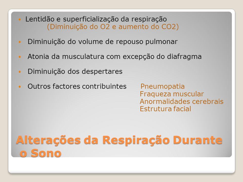 Síndrome de Resistência da VAS (SRVAS) Síndrome de Apneia do Sono (SAS) Síndrome de Overlap (DPOC + SAS) Síndrome de Hipoventilação - Obesidade Doenças crónicas que agravam durante o sono (DPOC, DNM, D.