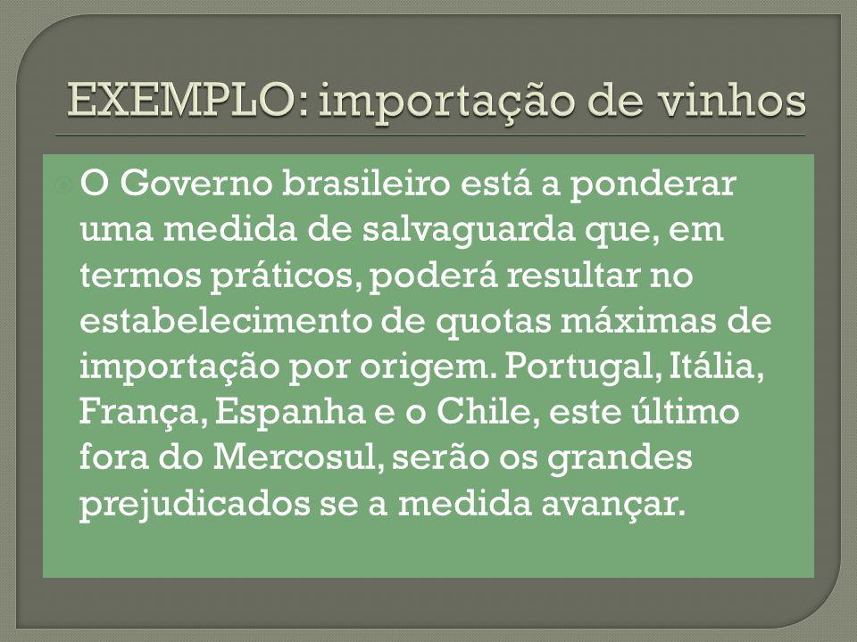 O Governo brasileiro está a ponderar uma medida de salvaguarda que, em termos práticos, poderá resultar no estabelecimento de quotas máximas de import