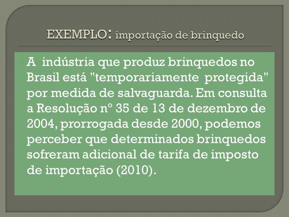 A indústria que produz brinquedos no Brasil está
