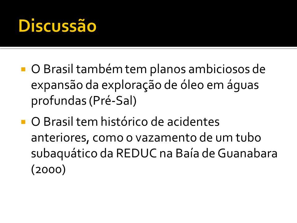 O Brasil também tem planos ambiciosos de expansão da exploração de óleo em águas profundas (Pré-Sal) O Brasil tem histórico de acidentes anteriores, c