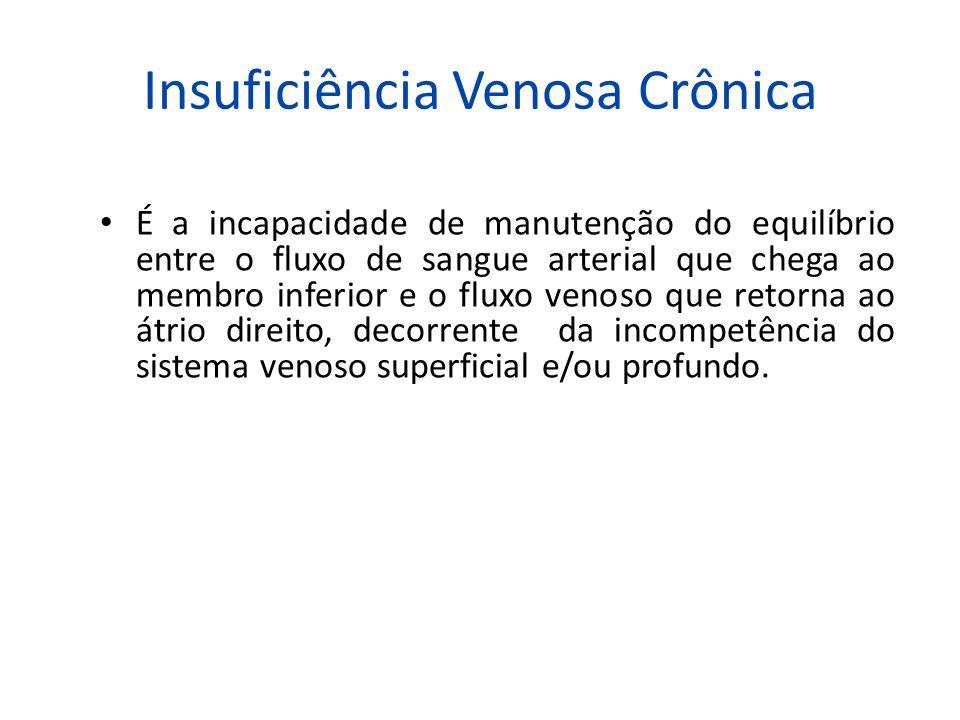 Insuficiência Venosa Crônica FATORES DE RISCO 1.História de trombose venosa profunda (aumento de 37%).