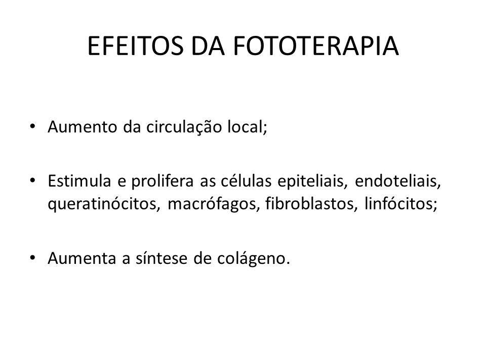 EFEITOS DA FOTOTERAPIA Aumento da circulação local; Estimula e prolifera as células epiteliais, endoteliais, queratinócitos, macrófagos, fibroblastos,