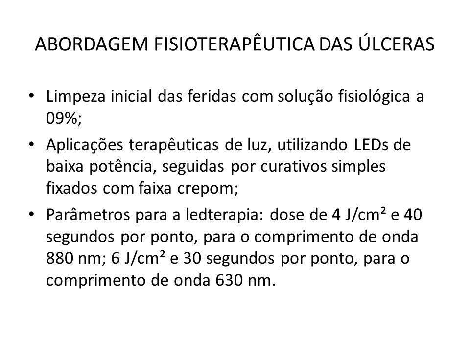 ABORDAGEM FISIOTERAPÊUTICA DAS ÚLCERAS Limpeza inicial das feridas com solução fisiológica a 09%; Aplicações terapêuticas de luz, utilizando LEDs de b