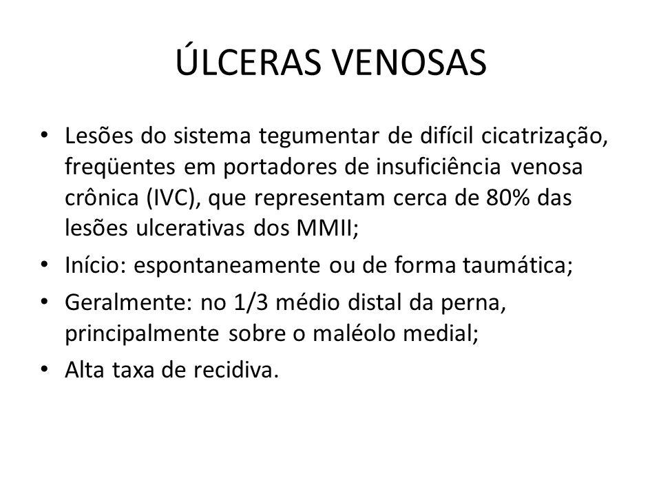 ÚLCERAS VENOSAS Lesões do sistema tegumentar de difícil cicatrização, freqüentes em portadores de insuficiência venosa crônica (IVC), que representam