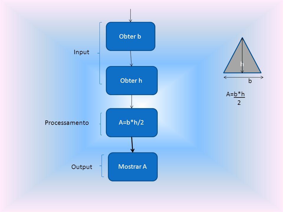 Obter b Obter h A=b*h/2 Mostrar A Input Processamento Output h b A=b*h 2