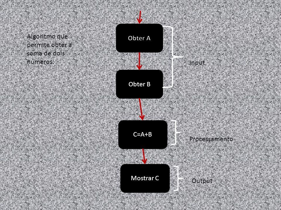 Variáveis A, B, C: Inteiros Início Ler (A,B); C A+B; Escrever (C); Fim Algoritmo em Pseudocódigo(Linguagens Formal): obter a soma de dois números C=A+B