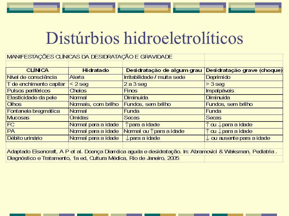Distúrbios hidroeletrolíticos Conduta.