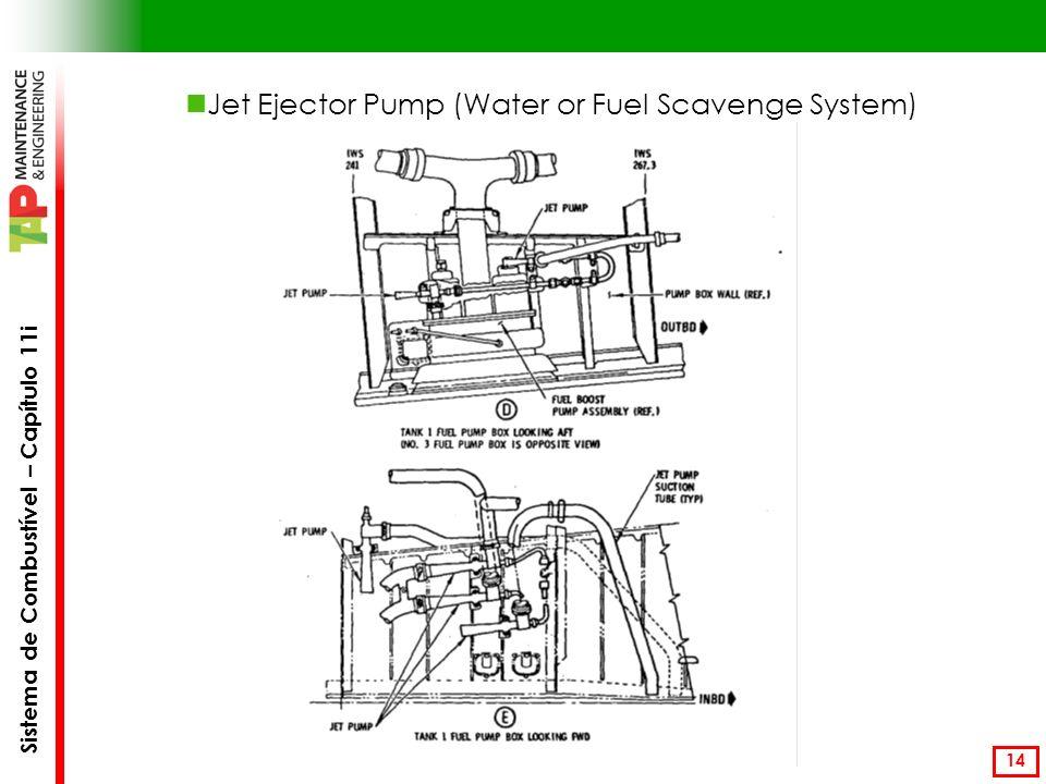 Sistema de Combustível – Capítulo 11i 14 Jet Ejector Pump (Water or Fuel Scavenge System)