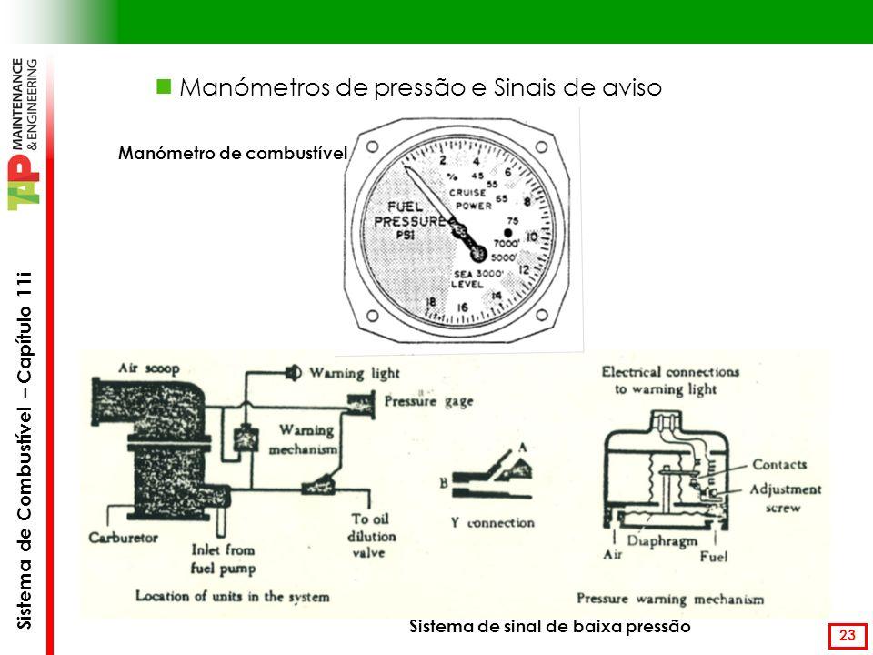 Sistema de Combustível – Capítulo 11i 23 Manómetros de pressão e Sinais de aviso Manómetro de combustível Sistema de sinal de baixa pressão