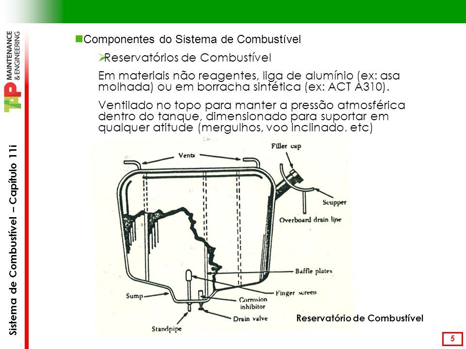 Sistema de Combustível – Capítulo 11i 16 Engine Driven Pump (Bomba Principal do motor) Abre >1030-1070 psi Recupera <990-1070 psi Evita sobrepressão a montante, deixando a bomba a trabalhar em vazio.