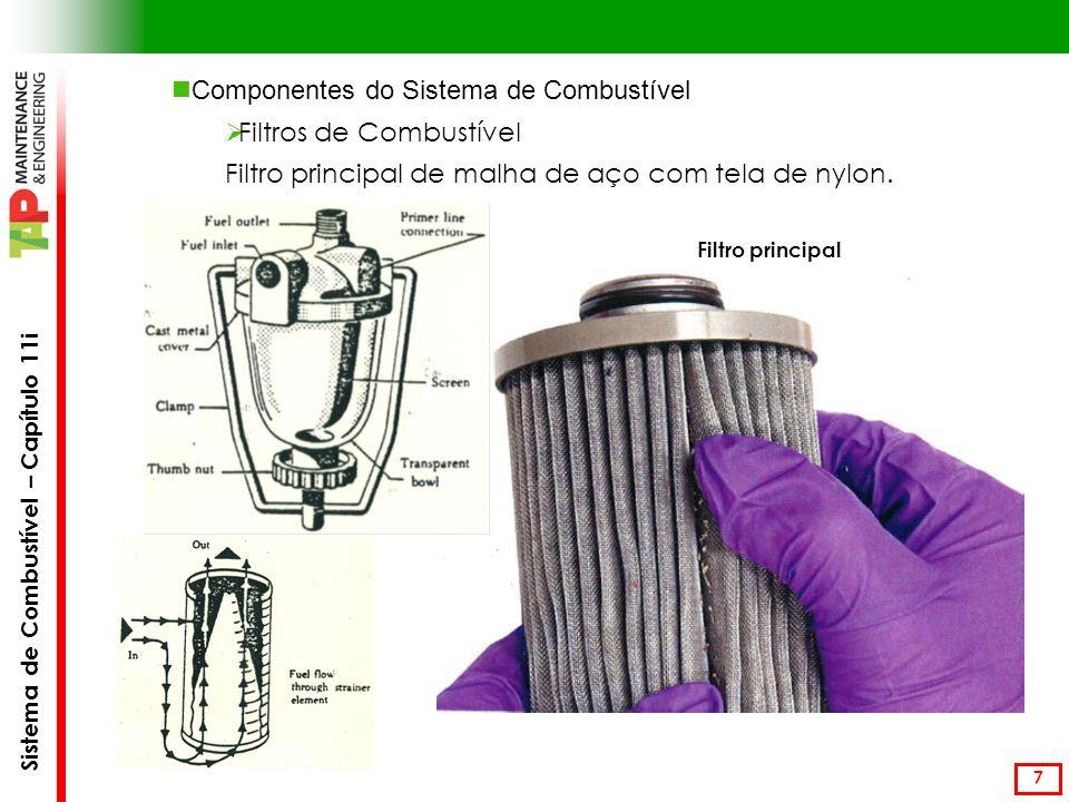 Sistema de Combustível – Capítulo 11i 18 Válvulas Selectoras, possibilitam Corte de fluxo Transferência de combustível, Alimentação cruzada entre tanques e motores (ex: cross-feed valve) Válvula selectora de deslocamento vertical