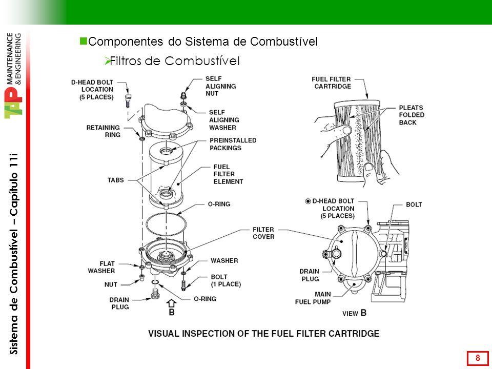 Sistema de Combustível – Capítulo 11i 9 Bombas auxiliares de combustível (Booster Pumps) Substituem bomba principal de combustível Mantêm pressão em altitude Evita Bloqueio por Vaporização Possibilita transferências entre tanques Evita acumulação de bolsas de água e gases (ar+vapores de combustível)