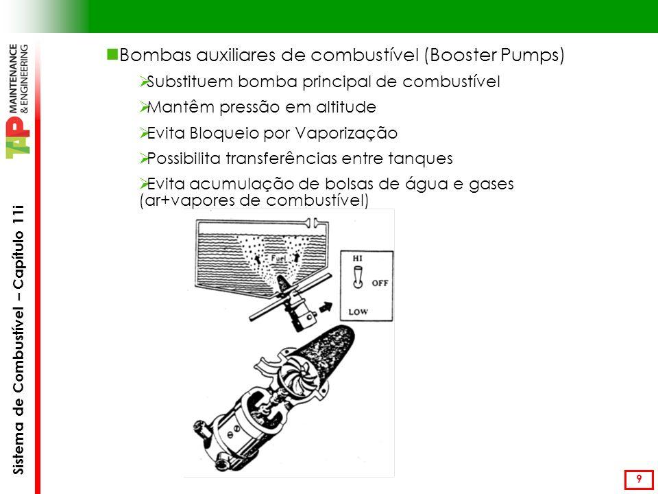 Sistema de Combustível – Capítulo 11i 10 Booster Pumps