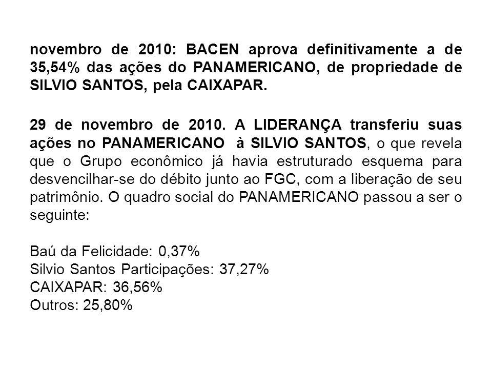 novembro de 2010: BACEN aprova definitivamente a de 35,54% das ações do PANAMERICANO, de propriedade de SILVIO SANTOS, pela CAIXAPAR. 29 de novembro d