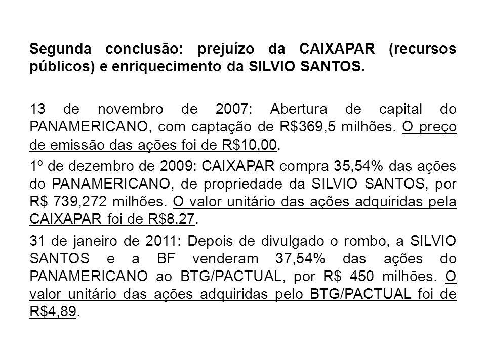 Segunda conclusão: prejuízo da CAIXAPAR (recursos públicos) e enriquecimento da SILVIO SANTOS. 13 de novembro de 2007: Abertura de capital do PANAMERI