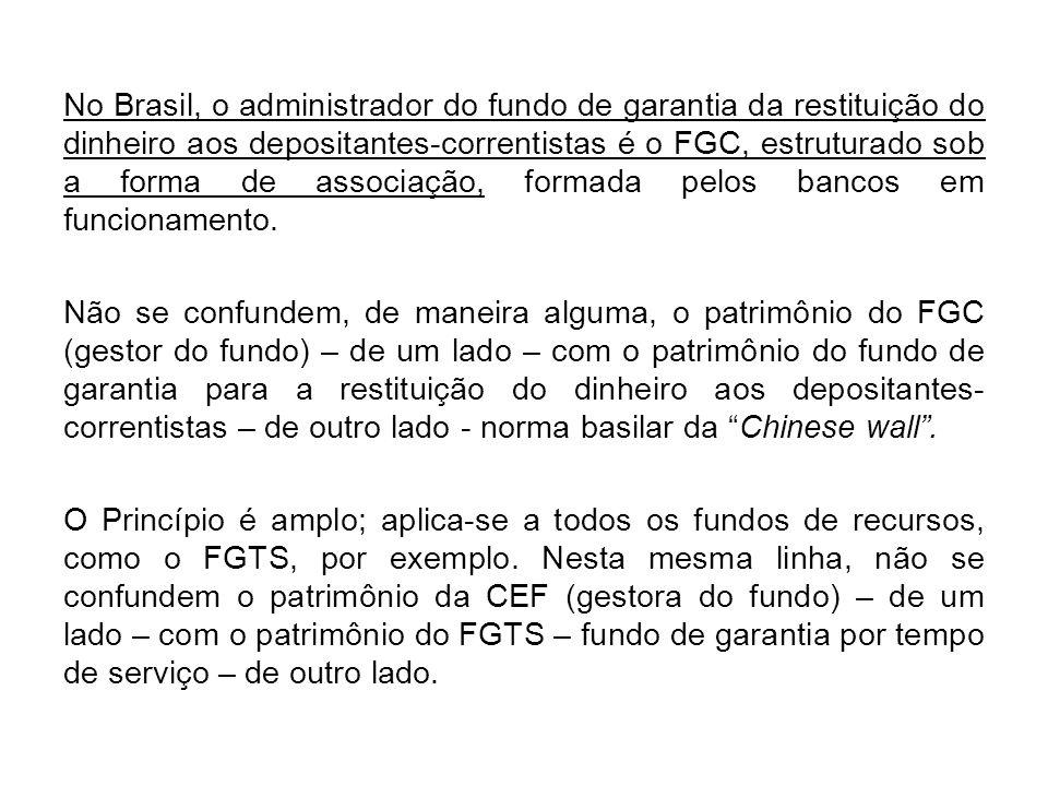 No Brasil, o administrador do fundo de garantia da restituição do dinheiro aos depositantes-correntistas é o FGC, estruturado sob a forma de associaçã