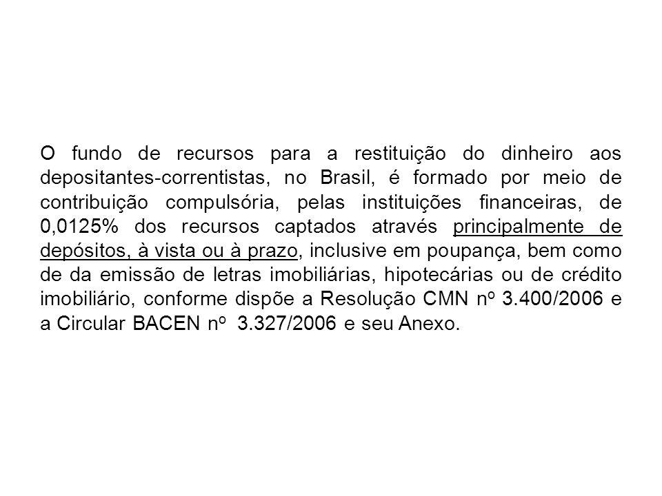 O fundo de recursos para a restituição do dinheiro aos depositantes-correntistas, no Brasil, é formado por meio de contribuição compulsória, pelas ins