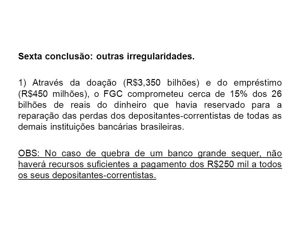 Sexta conclusão: outras irregularidades. 1) Através da doação (R$3,350 bilhões) e do empréstimo (R$450 milhões), o FGC comprometeu cerca de 15% dos 26