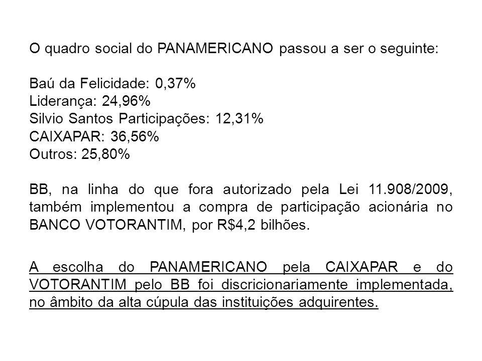 O quadro social do PANAMERICANO passou a ser o seguinte: Baú da Felicidade: 0,37% Liderança: 24,96% Silvio Santos Participações: 12,31% CAIXAPAR: 36,5