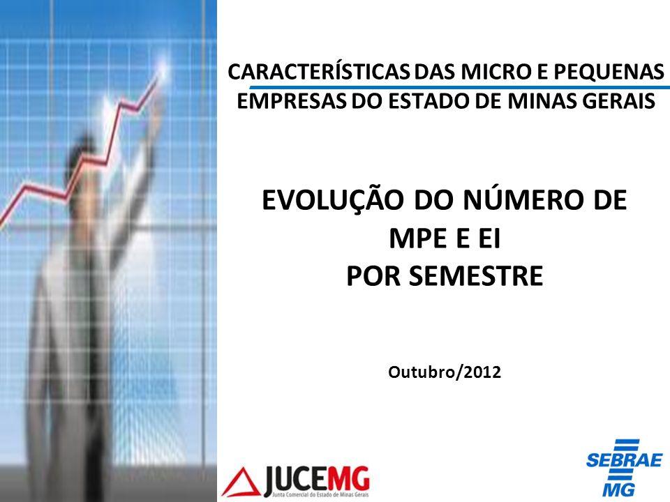 EVOLUÇÃO DO NÚMERO DE MPE E EI POR SEMESTRE Outubro/2012 CARACTERÍSTICAS DAS MICRO E PEQUENAS EMPRESAS DO ESTADO DE MINAS GERAIS