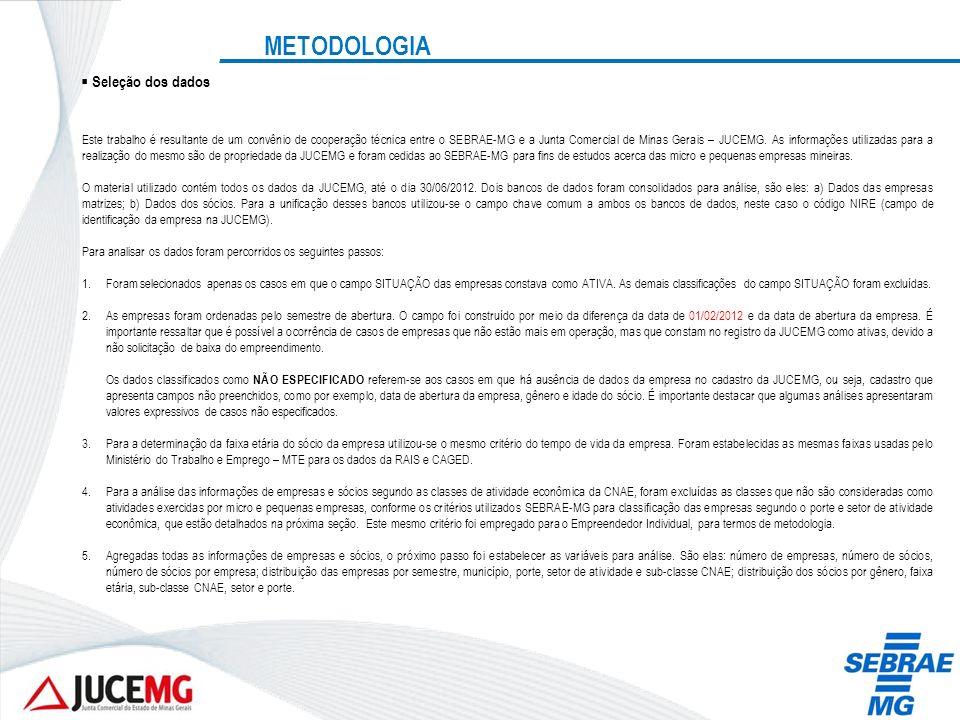 Este trabalho é resultante de um convênio de cooperação técnica entre o SEBRAE-MG e a Junta Comercial de Minas Gerais – JUCEMG. As informações utiliza
