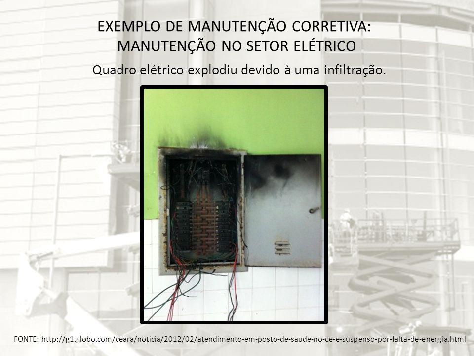 FONTE: http://g1.globo.com/ceara/noticia/2012/02/atendimento-em-posto-de-saude-no-ce-e-suspenso-por-falta-de-energia.html EXEMPLO DE MANUTENÇÃO CORRET