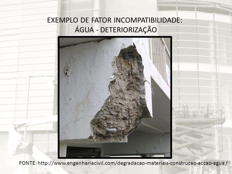 FONTE: http://www.engenhariacivil.com/degradacao-materiais-construcao-accao-agua / EXEMPLO DE FATOR INCOMPATIBILIDADE: ÁGUA - DETERIORIZAÇÃO