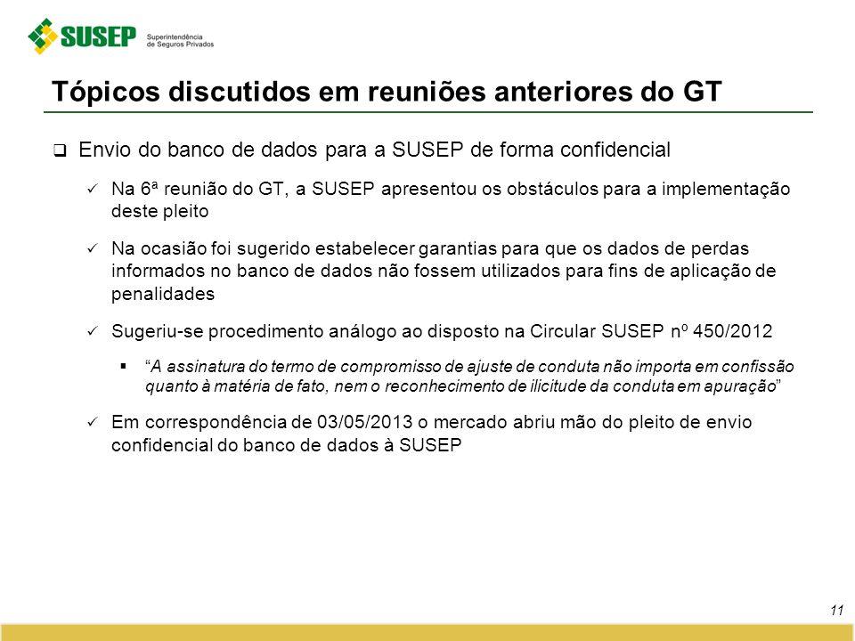 Envio do banco de dados para a SUSEP de forma confidencial Na 6ª reunião do GT, a SUSEP apresentou os obstáculos para a implementação deste pleito Na