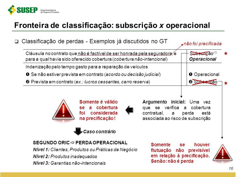 Classificação de perdas - Exemplos já discutidos no GT Fronteira de classificação: subscrição x operacional 16 Cláusula no contrato que não é factível